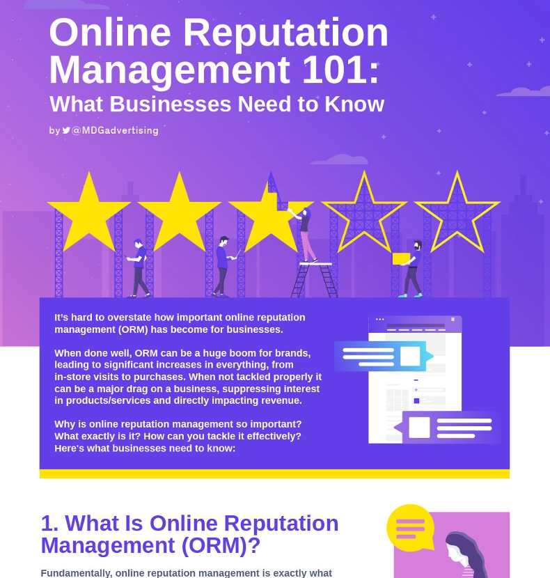 On-line Reputation Management 101: What You Need to